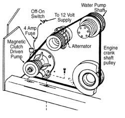 Ace Pump Corporation :: Products